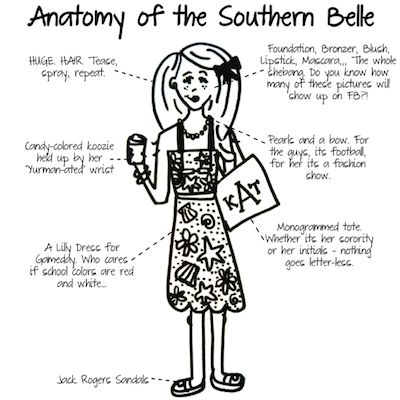 Southern belle characteristics